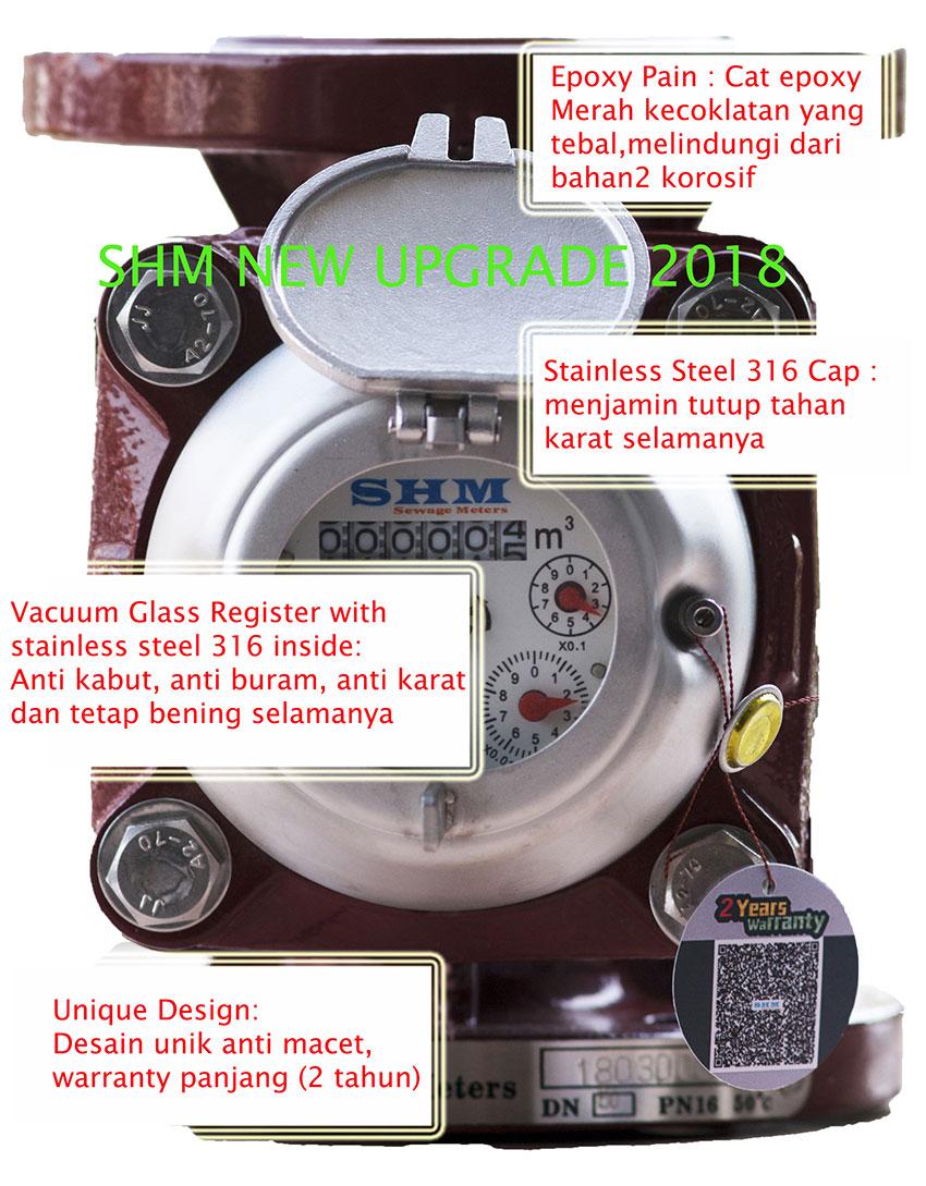 flowmeter air kotor